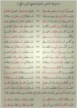 ضوابط البحور الشعريّة لصفيّ الدين الحلّيّ